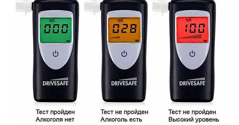 Алкотестер Drivesafe 2
